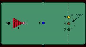 Ball colour point